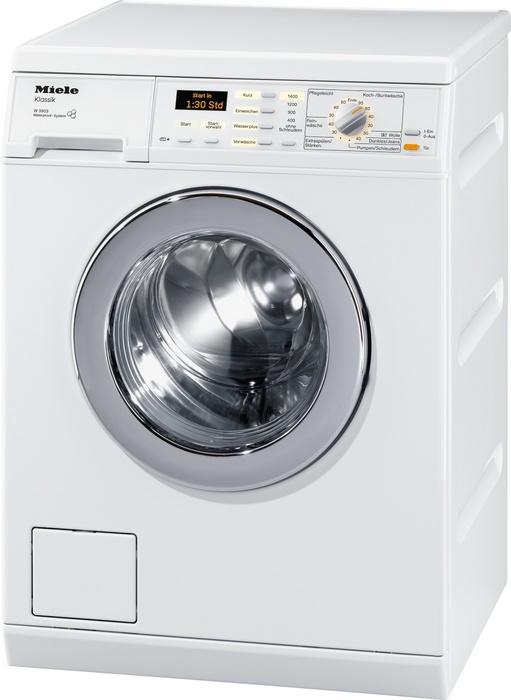 waschmaschine einbauf hig m bel design idee f r sie. Black Bedroom Furniture Sets. Home Design Ideas